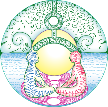 GM108X Mind Transmission - Cosmic History