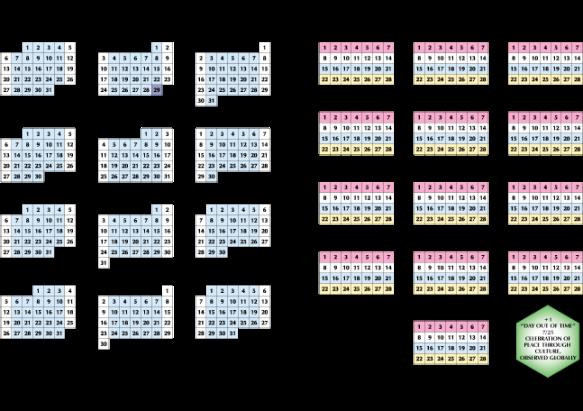Irregular 12-month Calendar vs Harmonic 13 Moon Calendar