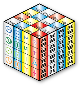 16-Year Cube of the Law, 1997-2013