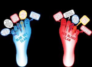 Talking-Toes