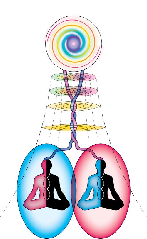 Twin-rainbow-souls